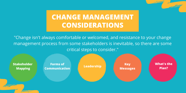 To build stakeholder support during a change management process, you need to consider stakeholder mapping, forms of communication, leadership, key messages, and the overall plan