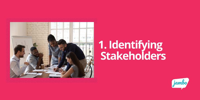 Identifying stakeholders in stakeholder analysis