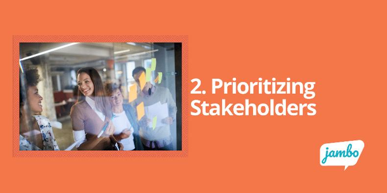 Prioritizing stakeholders through stakeholder mapping in stakeholder analysis