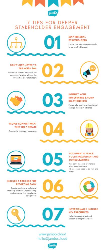 Jambo Infographic